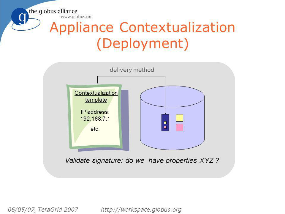 06/05/07, TeraGrid 2007http://workspace.globus.org Appliance Contextualization (Deployment) delivery method Contextualization template IP address: 192.168.7.1 etc.