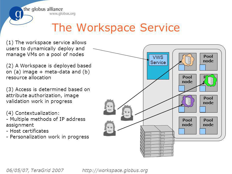 06/05/07, TeraGrid 2007http://workspace.globus.org The Workspace Service Pool node Pool node Pool node Pool node Pool node Pool node Pool node Pool node (1) The workspace service allows users to dynamically deploy and manage VMs on a pool of nodes (2) A Workspace is deployed based on (a) image + meta-data and (b) resource allocation (3) Access is determined based on attribute authorization, image validation work in progress (4) Contextualization: - Multiple methods of IP address assignment - Host certificates - Personalization work in progress VWS Service