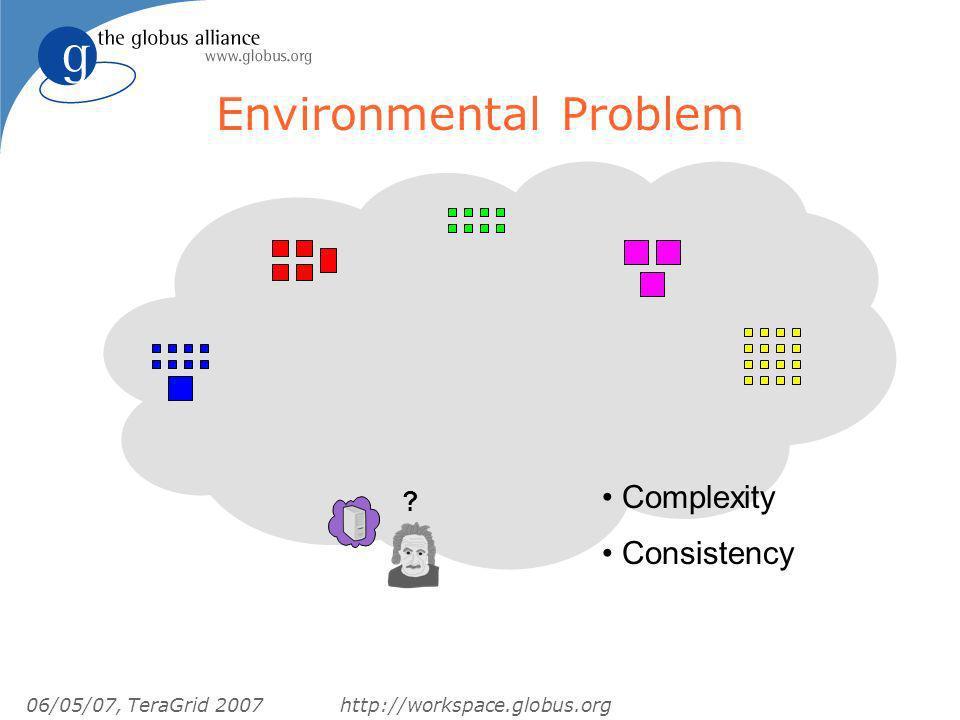 06/05/07, TeraGrid 2007http://workspace.globus.org Environmental Problem Complexity Consistency ?