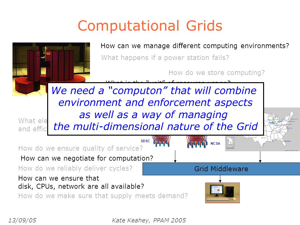 13/09/05Kate Keahey, PPAM 2005 Computational Grids How do we store computing? How do we charge for computing? How do we reliably deliver cycles? What