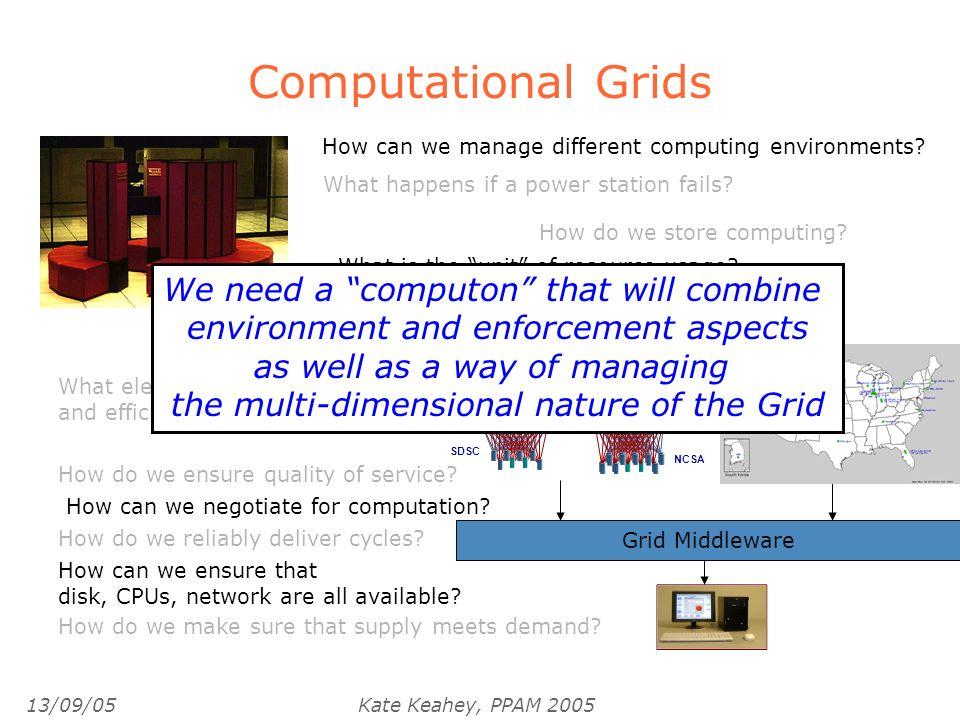 13/09/05Kate Keahey, PPAM 2005 Computational Grids How do we store computing.
