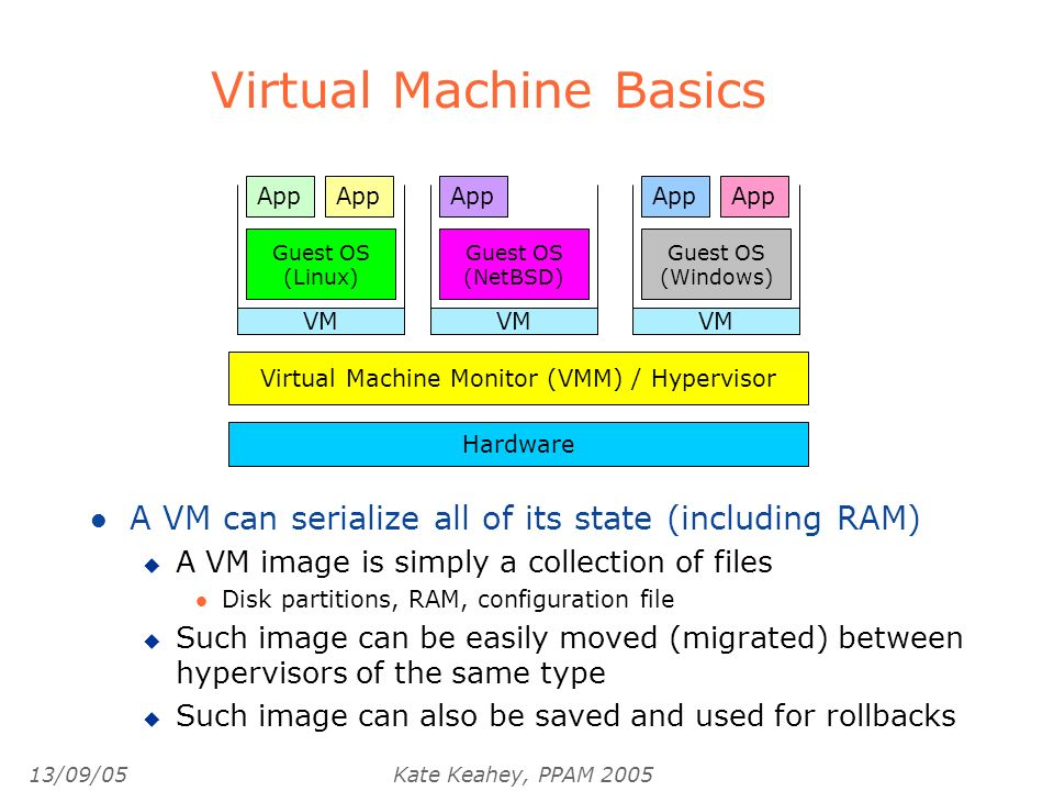 13/09/05Kate Keahey, PPAM 2005 Different Hypervisor Implementations l Depending on the layer you virtualize you will end up with a different VM u API: language VMs (JVM) u ISA: system VMs (VMware) l Different types of system virtual machines u Full virtualization (VMware) l Run multiple unmodified guest OSs u Para-virtualization (Xen, UML, Denali) l Run multiple guest OSs ported to a special architecture u Single OS image (Vserver) l What is the cost of using VMs.