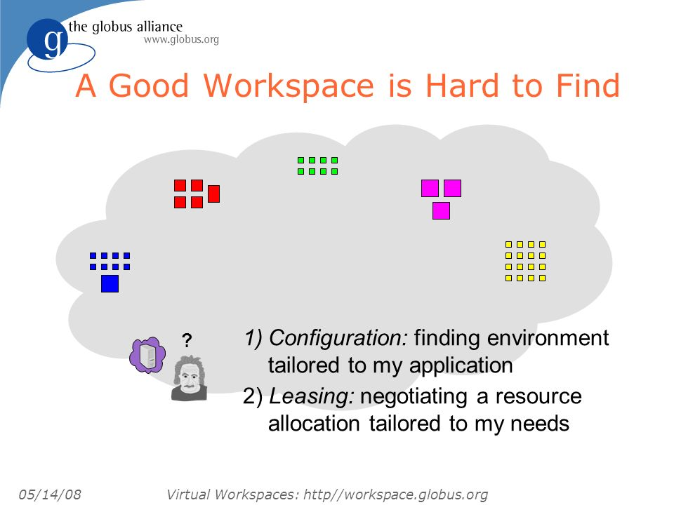 05/14/08 Virtual Workspaces: http//workspace.globus.org 1)Configuration: finding environment tailored to my application 2) Leasing: negotiating a resource allocation tailored to my needs .