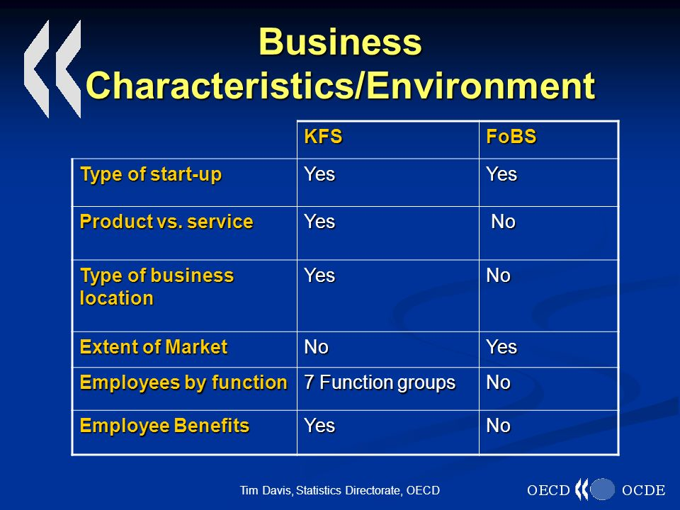 Tim Davis, Statistics Directorate, OECD Business Characteristics/Environment KFSFoBS Type of start-up YesYes Product vs.