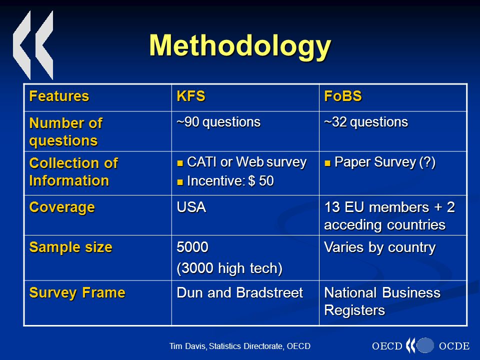 Tim Davis, Statistics Directorate, OECD Entrepreneurs Profile KFSFoBS Salary or Position Original entrepreneur.