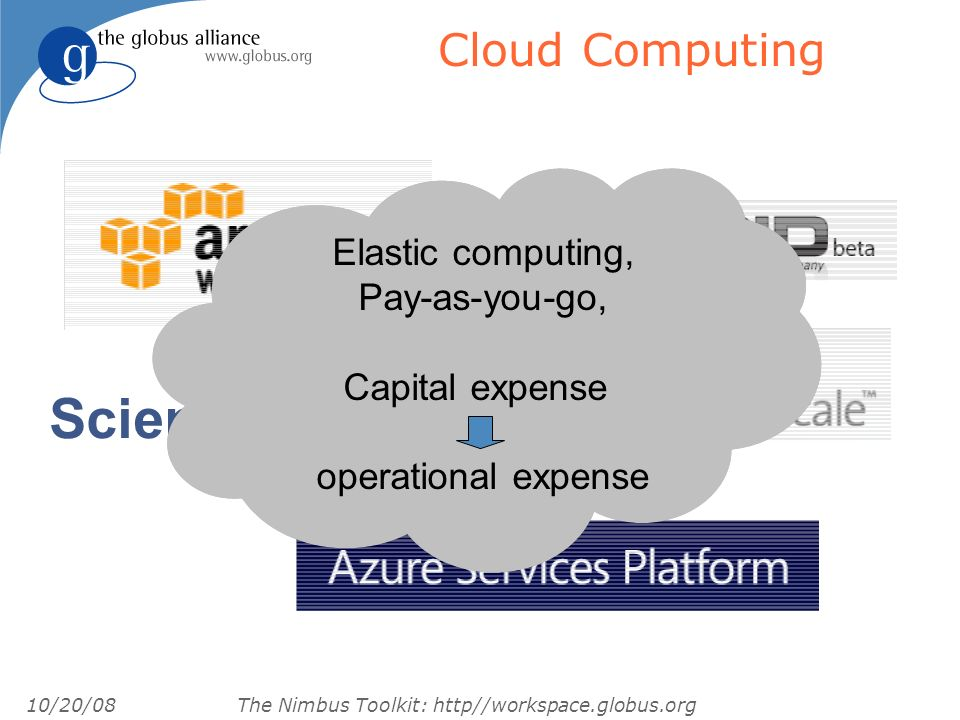 10/20/08 The Nimbus Toolkit: http//workspace.globus.org Cloud Computing Science Clouds Elastic computing, Pay-as-you-go, Capital expense operational expense