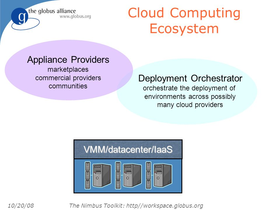 10/20/08 The Nimbus Toolkit: http//workspace.globus.org User Environments Cloud Computing Ecosystem VMM/datacenter/IaaS Appliance Providers marketplaces commercial providers communities Deployment Orchestrator orchestrate the deployment of environments across possibly many cloud providers