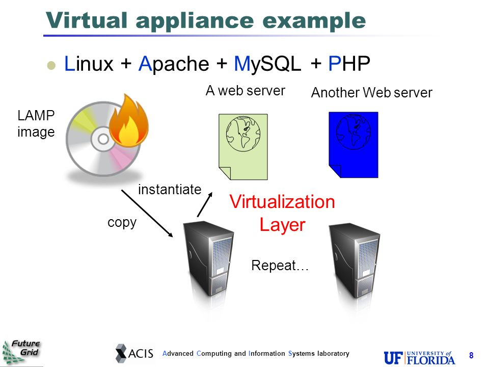 Advanced Computing and Information Systems laboratory 8 Virtual appliance example Linux + Apache + MySQL + PHP copy instantiate LAMP image A web server Another Web server Repeat… Virtualization Layer