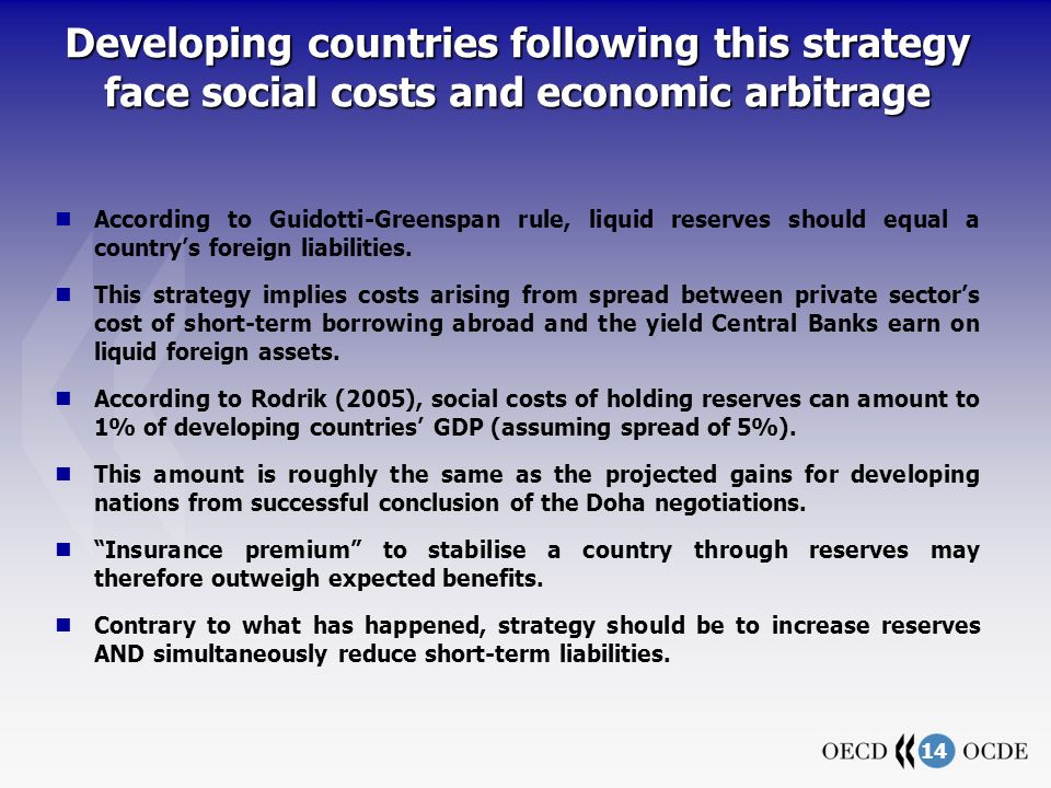 14 Developing countries following this strategy face social costs and economic arbitrage According to Guidotti-Greenspan rule, liquid reserves should equal a countrys foreign liabilities.