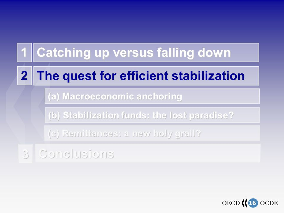 16 1 Catching up versus falling down The quest for efficient stabilization 2 (c) Remittances: a new holy grail.