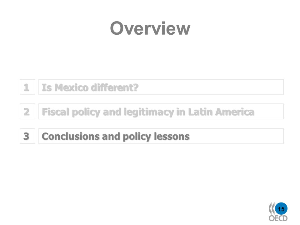 15 Is Mexico different? 1 Fiscal policy and legitimacy in Latin America 2 Overview Conclusions and policy lessons 3