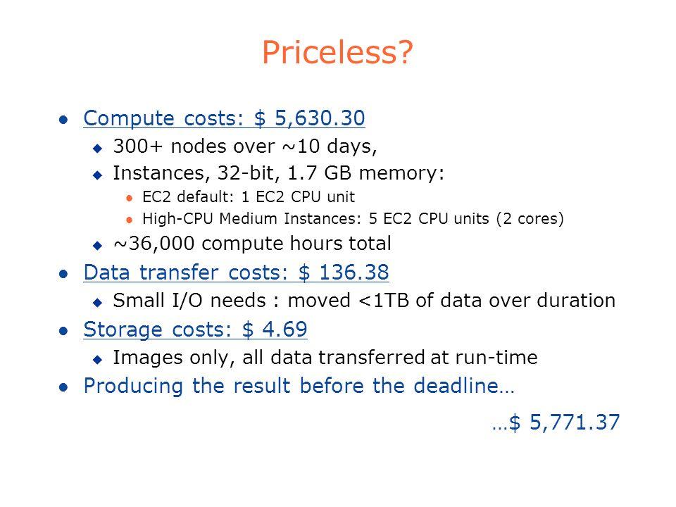 Priceless? l Compute costs: $ 5,630.30 u 300+ nodes over ~10 days, u Instances, 32-bit, 1.7 GB memory: l EC2 default: 1 EC2 CPU unit l High-CPU Medium