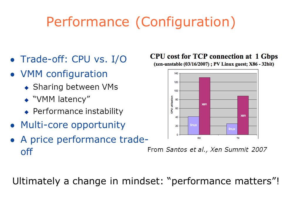 Performance (Configuration) l Trade-off: CPU vs. I/O l VMM configuration u Sharing between VMs u VMM latency u Performance instability l Multi-core op