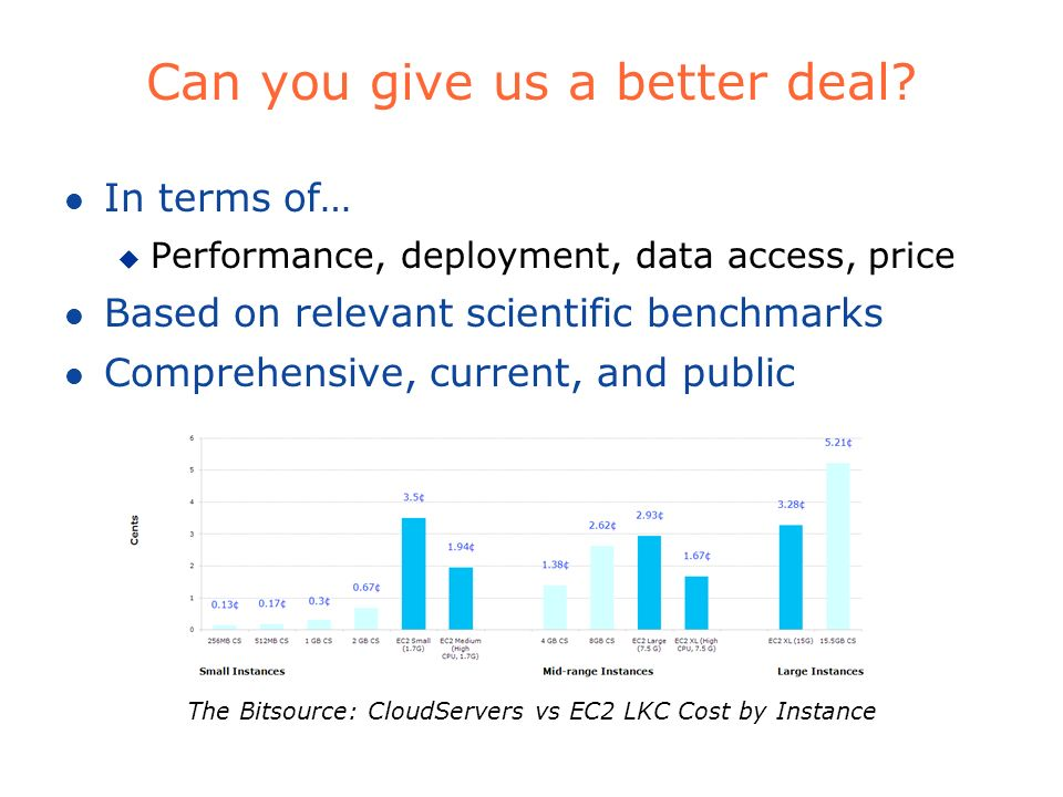 Can you give us a better deal? l In terms of… u Performance, deployment, data access, price l Based on relevant scientific benchmarks l Comprehensive,