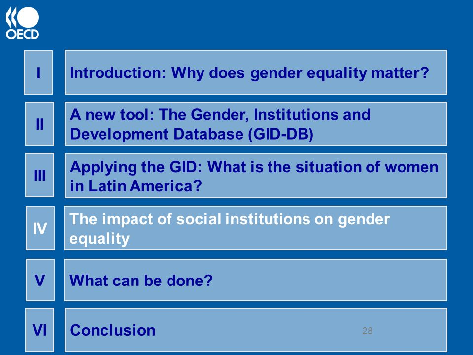 28 Introduction: Why does gender equality matter? I A new tool: The Gender, Institutions and Development Database (GID-DB) II Applying the GID: What i