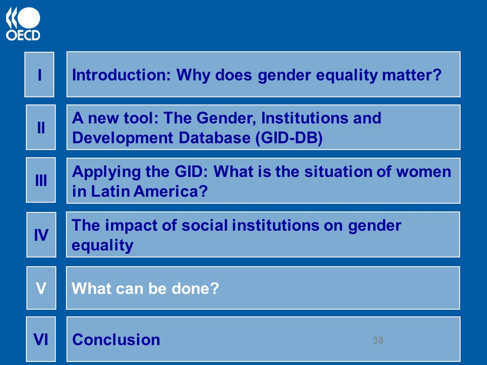 38 Introduction: Why does gender equality matter? I A new tool: The Gender, Institutions and Development Database (GID-DB) II Applying the GID: What i