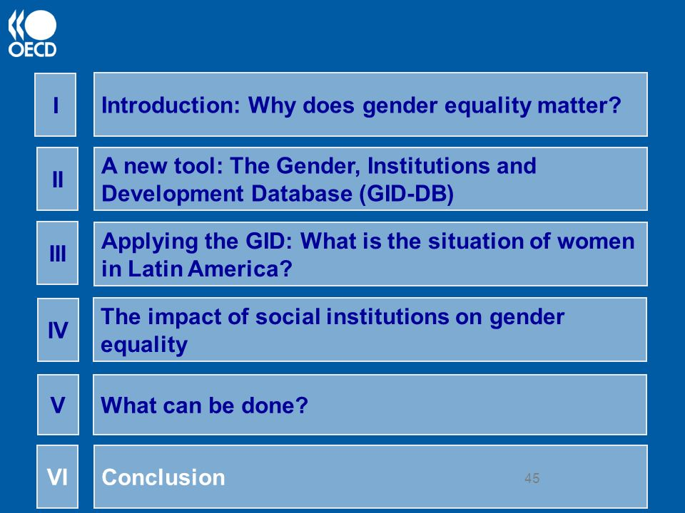 45 Introduction: Why does gender equality matter? I A new tool: The Gender, Institutions and Development Database (GID-DB) II Applying the GID: What i