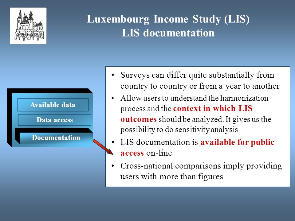 Surveys can differ quite substantially from country to country or from a year to another Allow users to understand the harmonization process and the context in which LIS outcomes should be analyzed.