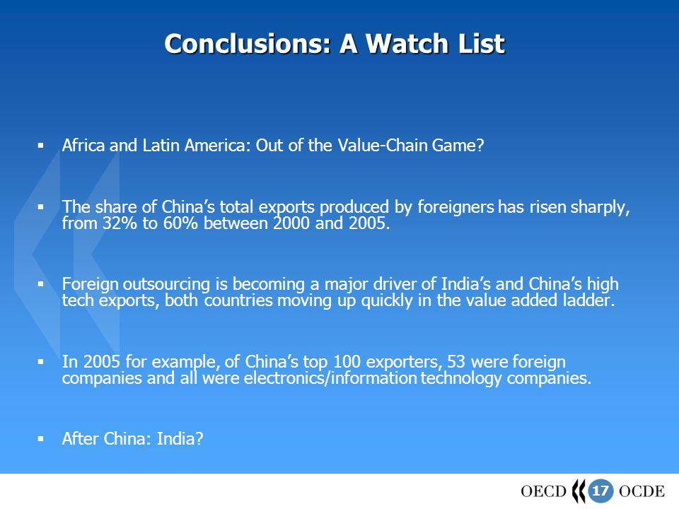 17 Conclusions: A Watch List Africa and Latin America: Out of the Value-Chain Game? The share of Chinas total exports produced by foreigners has risen