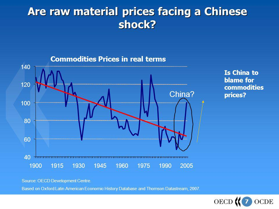 7 Are raw material prices facing a Chinese shock? Source: OECD Development Centre. Based on Oxford Latin American Economic History Database and Thomso