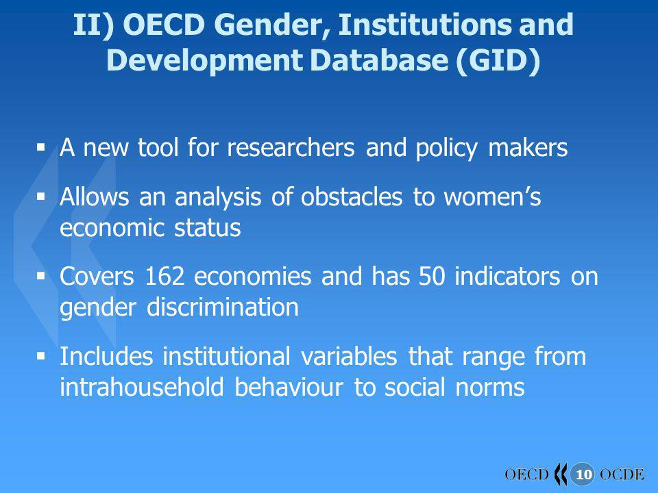 10 II) OECD Gender, Institutions and Development Database (GID) A new tool for researchers and policy makers Allows an analysis of obstacles to womens