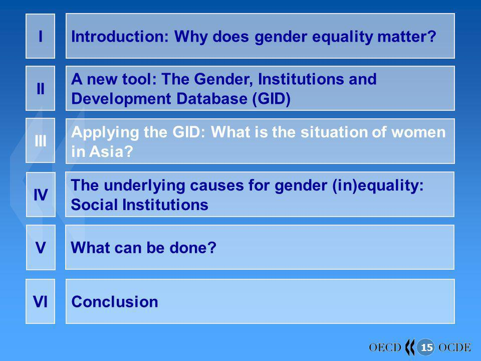 15 Introduction: Why does gender equality matter? I A new tool: The Gender, Institutions and Development Database (GID) II Applying the GID: What is t