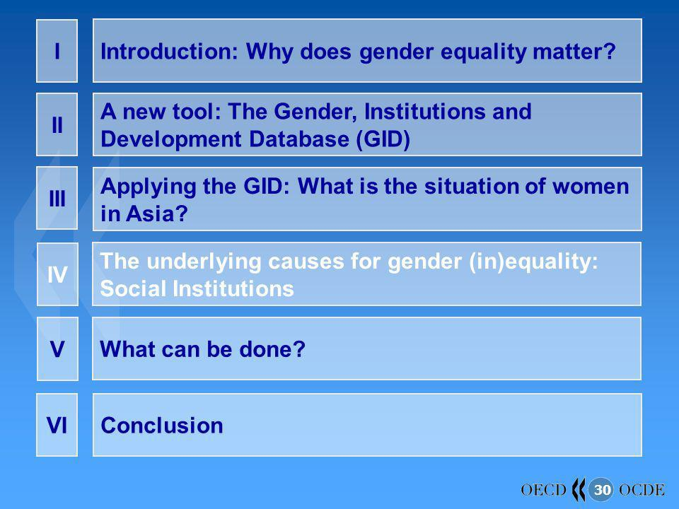 30 Introduction: Why does gender equality matter? I A new tool: The Gender, Institutions and Development Database (GID) II Applying the GID: What is t