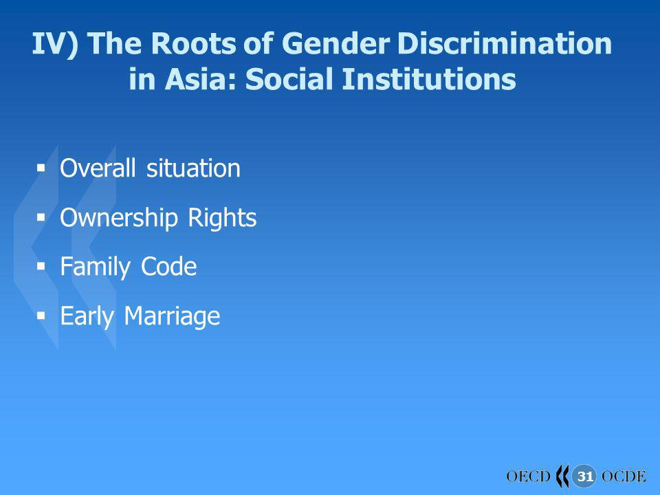 31 IV) The Roots of Gender Discrimination in Asia: Social Institutions Overall situation Ownership Rights Family Code Early Marriage