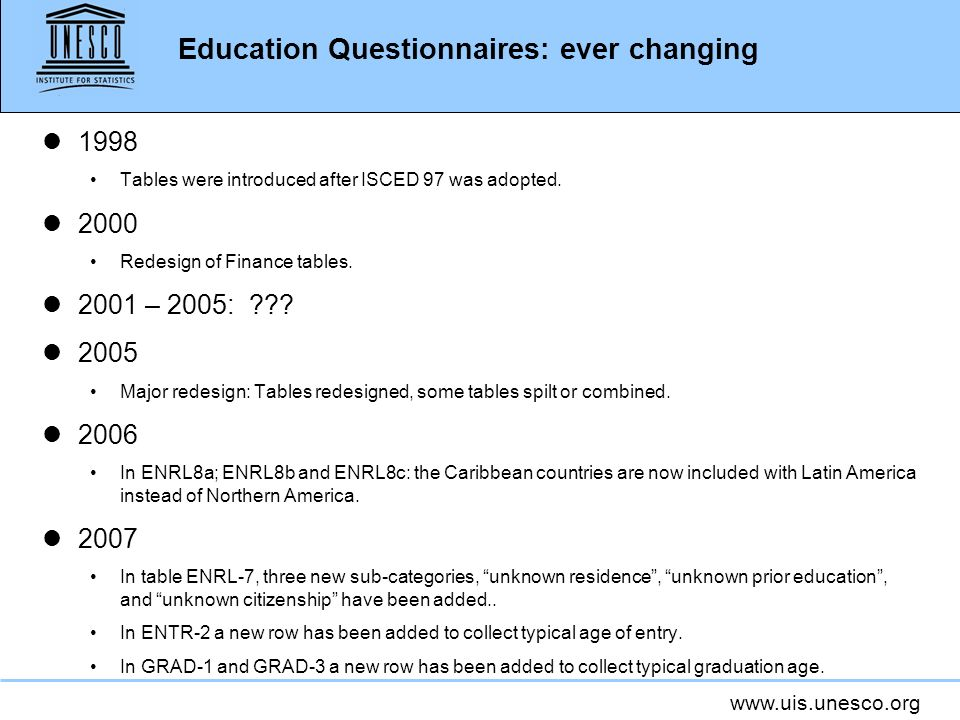 Education Questionnaires: ever changing l1998 Tables were introduced after ISCED 97 was adopted.