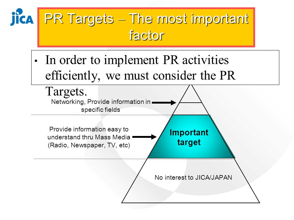Networking, Provide information in specific fields In order to implement PR activities efficiently, we must consider the PR Targets.