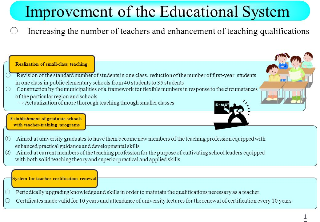 Improvement of the Educational System Aimed at university graduates to have them become new members of the teaching profession equipped with enhanced practical guidance and developmental skills Aimed at current members of the teaching profession for the purpose of cultivating school leaders equipped with both solid teaching theory and superior practical and applied skills Periodically upgrading knowledge and skills in order to maintain the qualifications necessary as a teacher Certificates made valid for 10 years and attendance of university lectures for the renewal of certification every 10 years Increasing the number of teachers and enhancement of teaching qualifications Establishment of graduate schools with teacher-training programs System for teacher certification renewal Revision of the standard number of students in one class, reduction of the number of first-year students in one class in public elementary schools from 40 students to 35 students Construction by the municipalities of a framework for flexible numbers in response to the circumstances of the particular region and schools Actualization of more thorough teaching through smaller classes Realization of small-class teaching