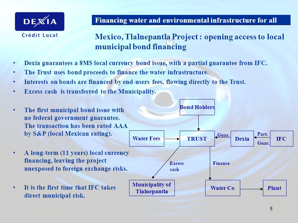 Financing water and environmental infrastructure for all 8 The first municipal bond issue with no federal government guarantee. The transaction has be