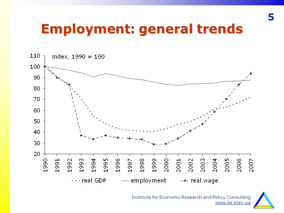 5 Institute for Economic Research and Policy Consulting www.ier.kiev.ua Employment: general trends
