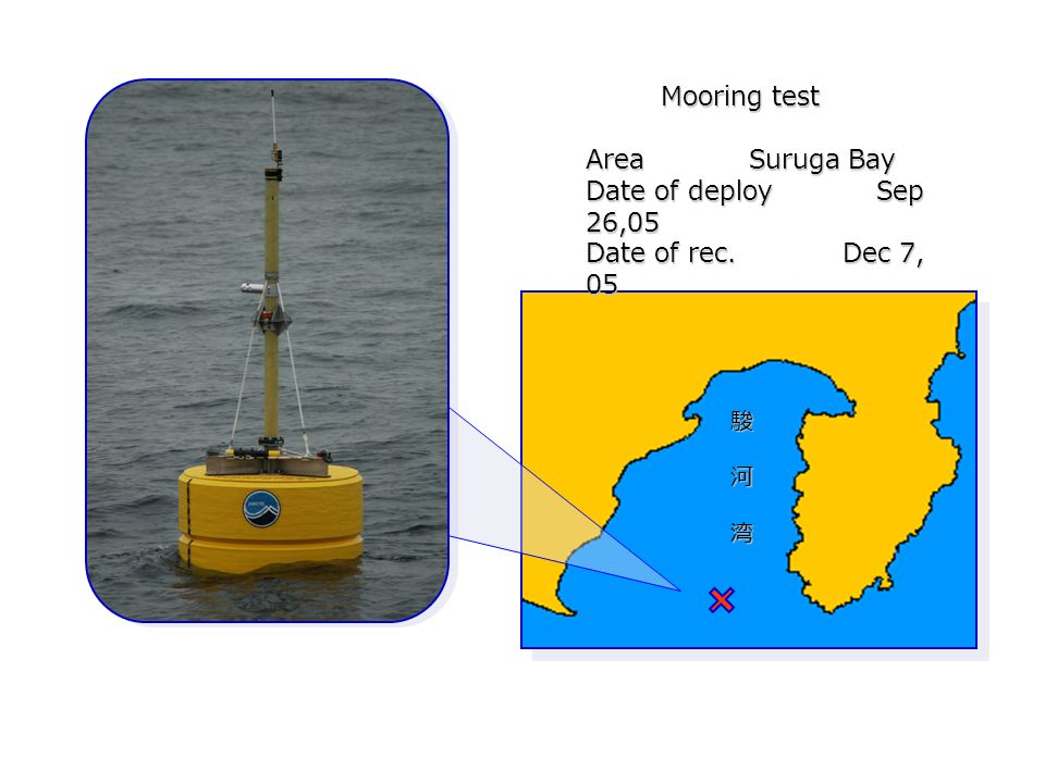 Mooring test Area Suruga Bay Area Suruga Bay Date of deploy Sep 26,05 Date of rec. Dec 7, 05