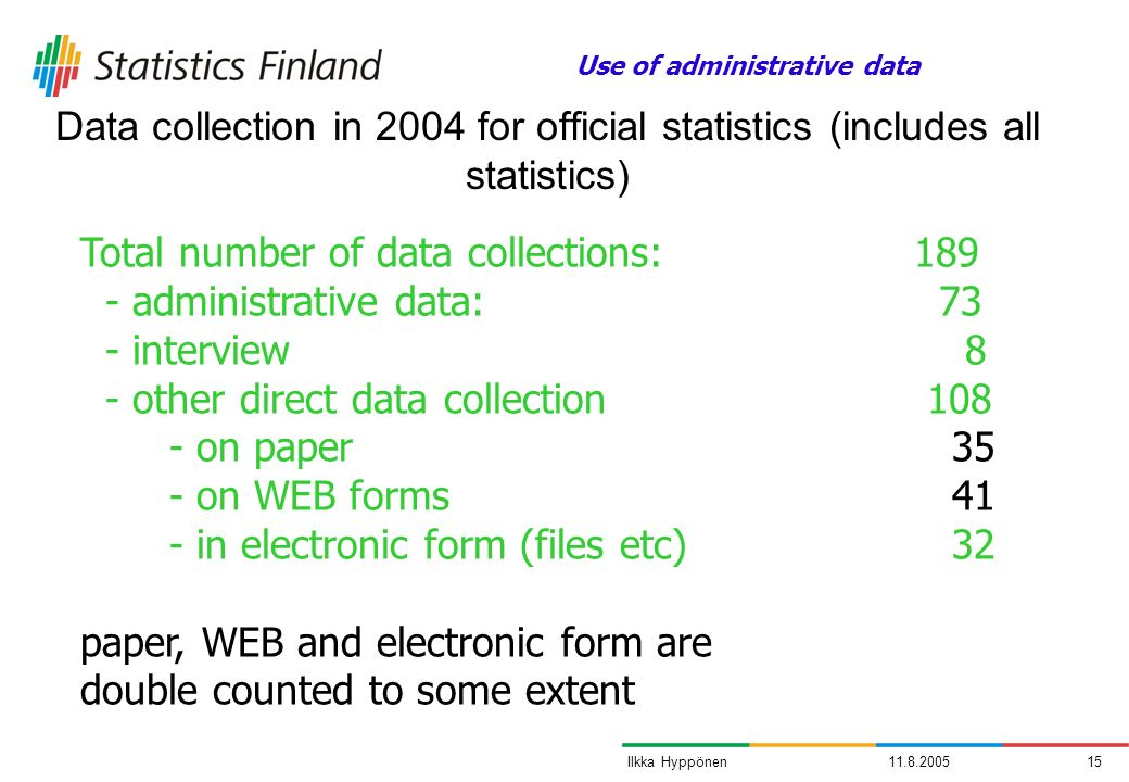 11.8.200515Ilkka Hyppönen Data collection in 2004 for official statistics (includes all statistics) Total number of data collections: 189 - administrative data: 73 - interview 8 - other direct data collection 108 - on paper 35 - on WEB forms 41 - in electronic form (files etc) 32 paper, WEB and electronic form are double counted to some extent Use of administrative data
