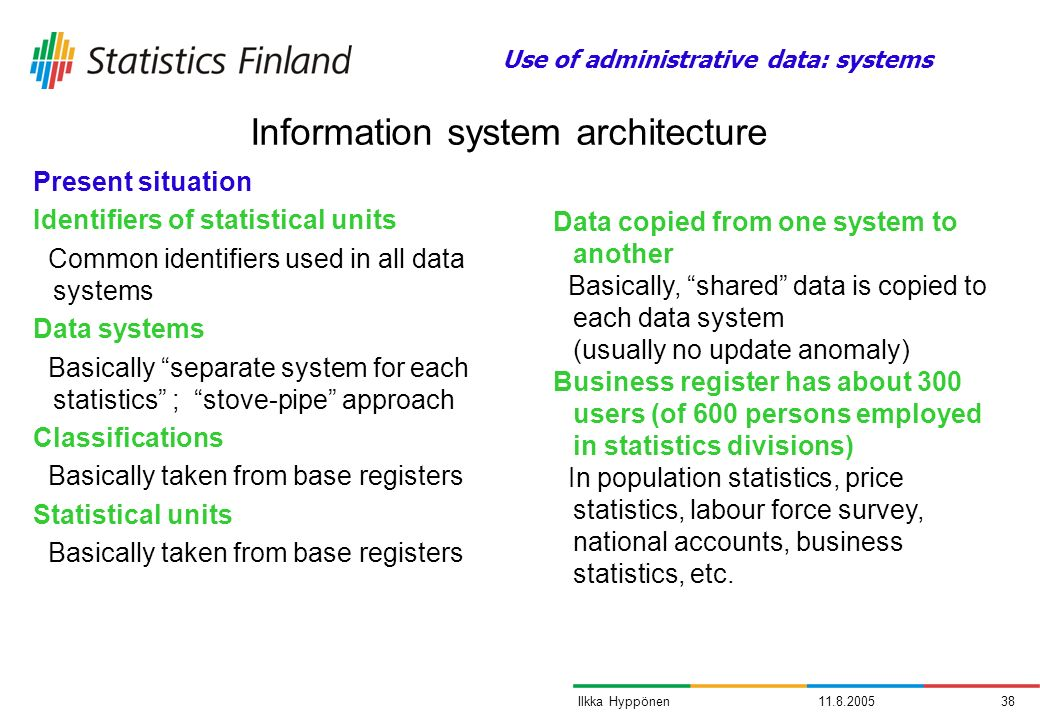 11.8.200538Ilkka Hyppönen Present situation Identifiers of statistical units Common identifiers used in all data systems Data systems Basically separa