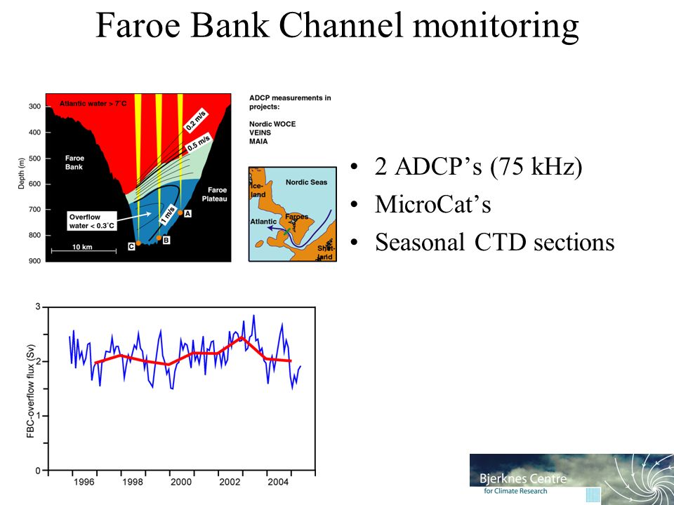 Faroe Bank Channel monitoring 2 ADCPs (75 kHz) MicroCats Seasonal CTD sections