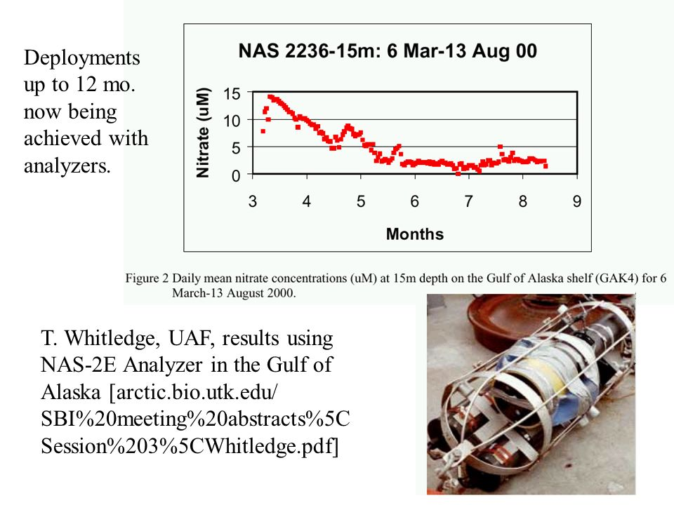 T. Whitledge, UAF, results using NAS-2E Analyzer in the Gulf of Alaska [arctic.bio.utk.edu/ SBI%20meeting%20abstracts%5C Session%203%5CWhitledge.pdf]