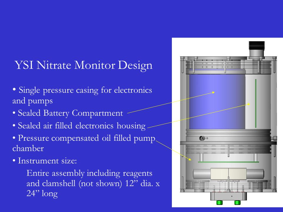 YSI Nitrate Monitor Design Single pressure casing for electronics and pumps Sealed Battery Compartment Sealed air filled electronics housing Pressure compensated oil filled pump chamber Instrument size: Entire assembly including reagents and clamshell (not shown) 12 dia.
