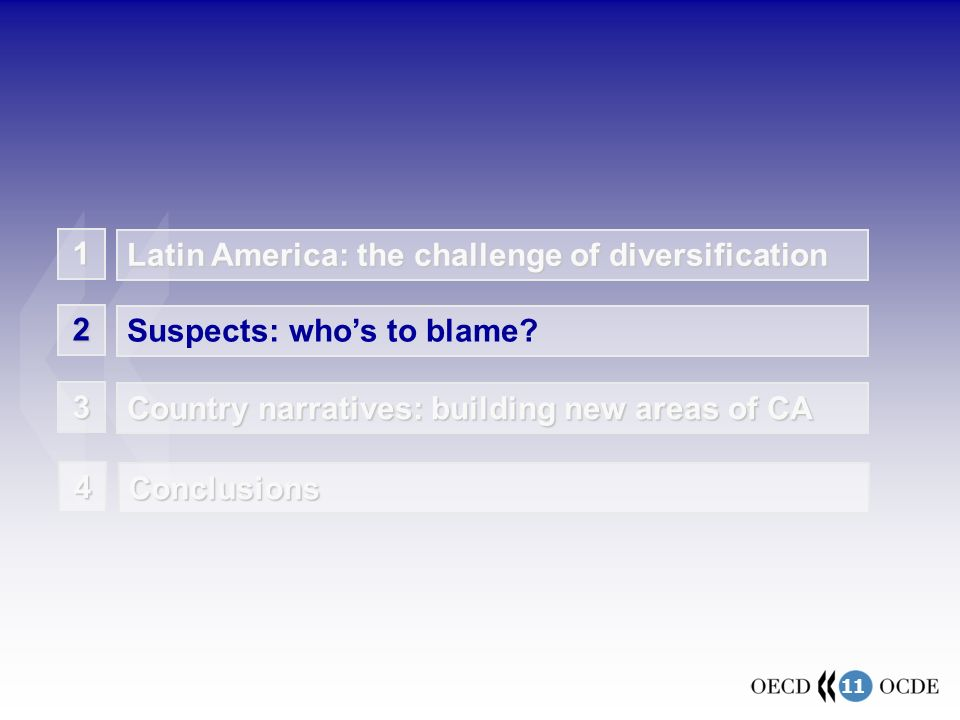 11 1 Latin America: the challenge of diversification Suspects: whos to blame.