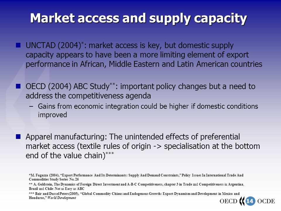 14 Market access and supply capacity UNCTAD (2004) * : market access is key, but domestic supply capacity appears to have been a more limiting element of export performance in African, Middle Eastern and Latin American countries OECD (2004) ABC Study ** : important policy changes but a need to address the competitiveness agenda –Gains from economic integration could be higher if domestic conditions improved Apparel manufacturing: The unintended effects of preferential market access (textile rules of origin -> specialisation at the bottom end of the value chain) *** *M.