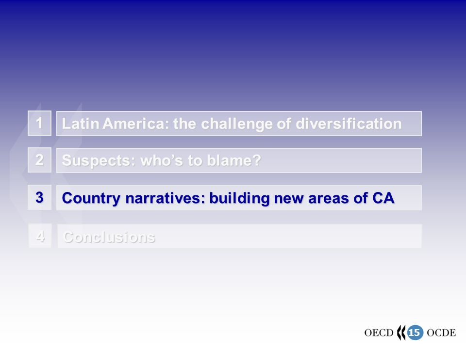 15 1 Latin America: the challenge of diversification Suspects: whos to blame.