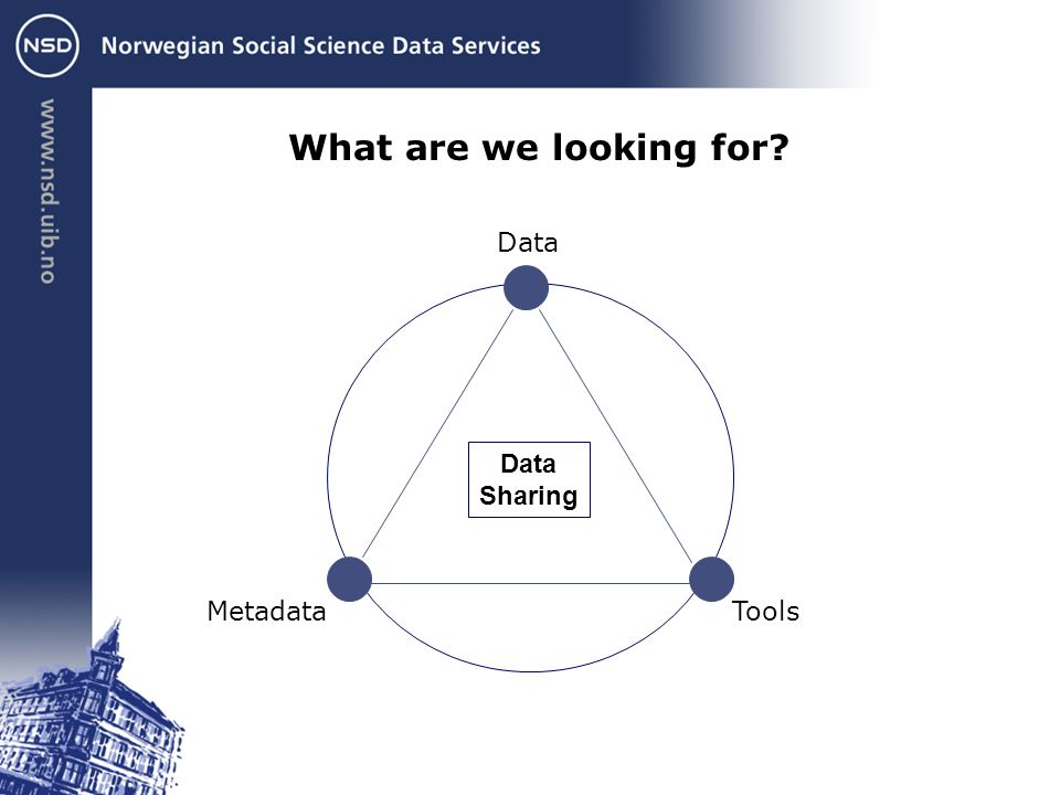 What are we looking for Data MetadataTools Data Sharing