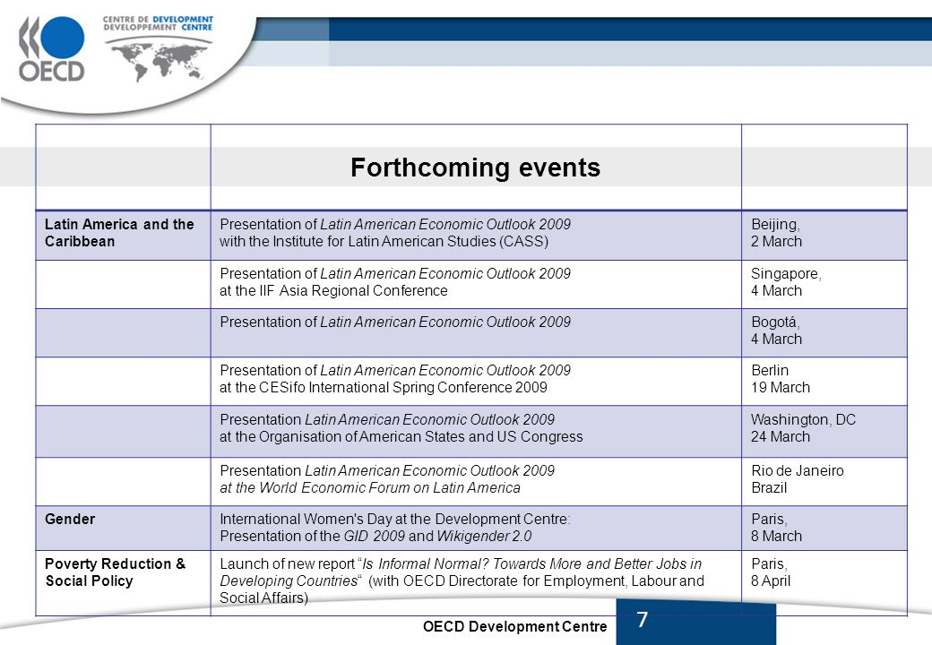 OECD Development Centre Forthcoming events Latin America and the Caribbean Presentation of Latin American Economic Outlook 2009 with the Institute for Latin American Studies (CASS) Beijing, 2 March Presentation of Latin American Economic Outlook 2009 at the IIF Asia Regional Conference Singapore, 4 March Presentation of Latin American Economic Outlook 2009Bogotá, 4 March Presentation of Latin American Economic Outlook 2009 at the CESifo International Spring Conference 2009 Berlin 19 March Presentation Latin American Economic Outlook 2009 at the Organisation of American States and US Congress Washington, DC 24 March Presentation Latin American Economic Outlook 2009 at the World Economic Forum on Latin America Rio de Janeiro Brazil GenderInternational Women s Day at the Development Centre: Presentation of the GID 2009 and Wikigender 2.0 Paris, 8 March Poverty Reduction & Social Policy Launch of new report Is Informal Normal.