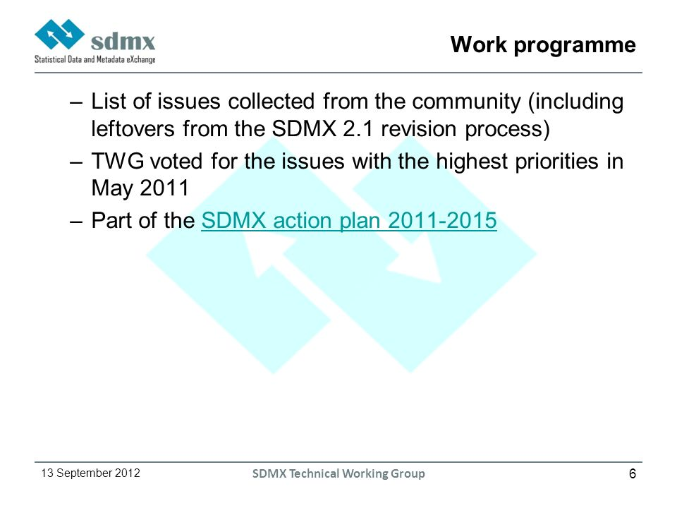 6 13 September 2012 SDMX Technical Working Group Work programme –List of issues collected from the community (including leftovers from the SDMX 2.1 revision process) –TWG voted for the issues with the highest priorities in May 2011 –Part of the SDMX action plan SDMX action plan