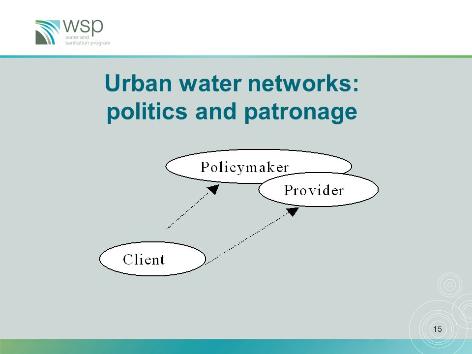 15 Urban water networks: politics and patronage
