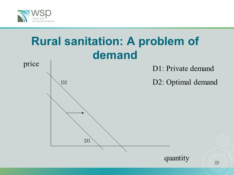 22 Rural sanitation: A problem of demand price quantity D2: Optimal demand D1: Private demand D2 D1