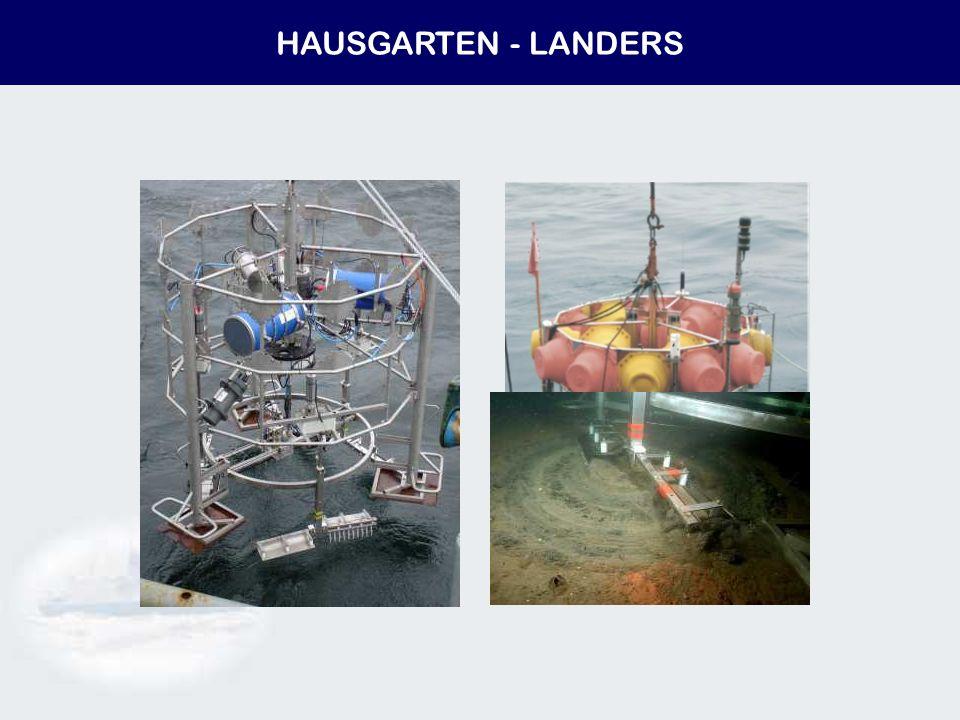 HAUSGARTEN - LANDERS