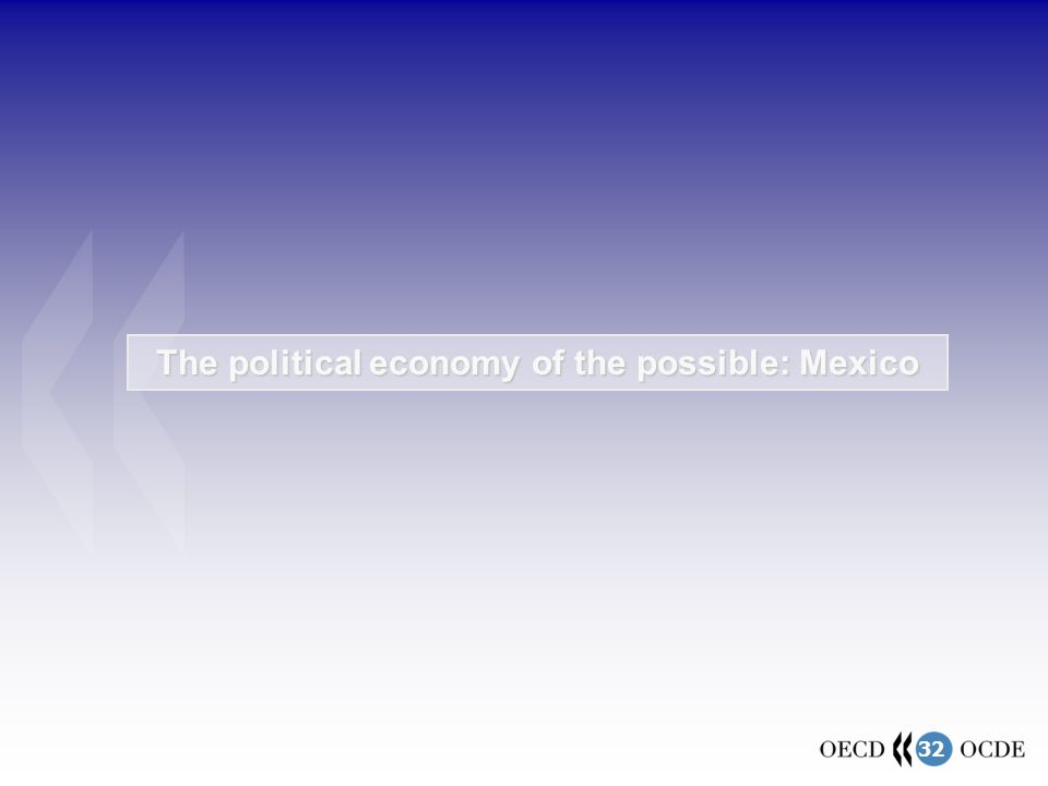 32 The political economy of the possible: Mexico