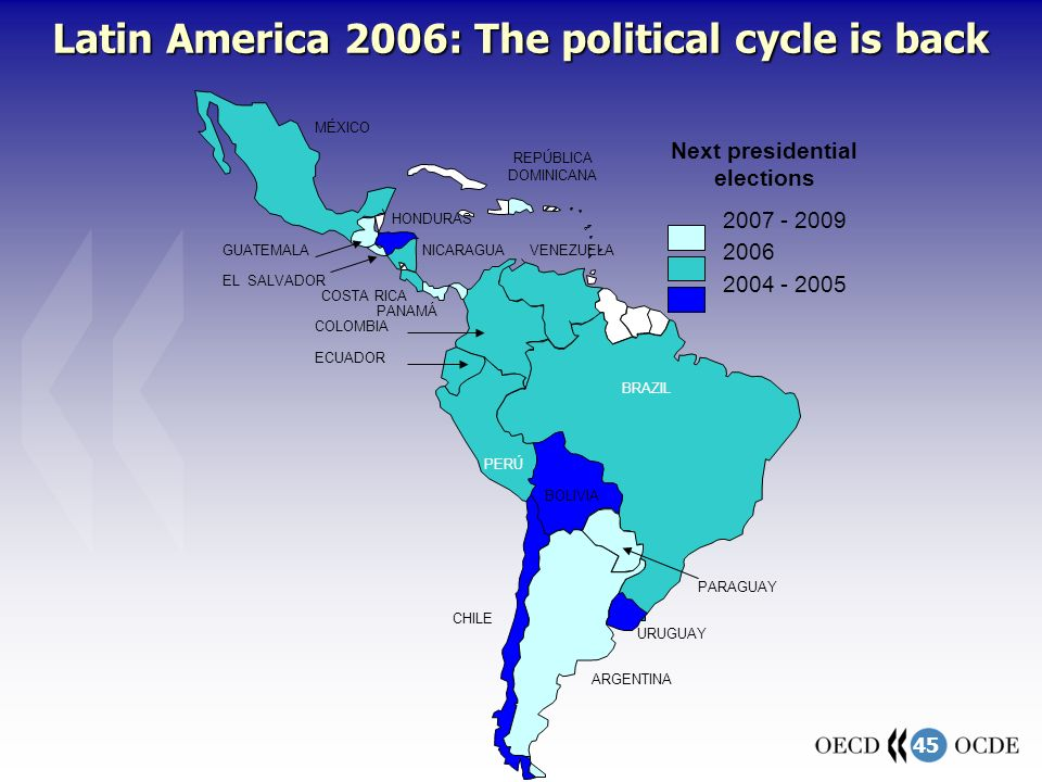 45 VENEZUELA ECUADOR PERÚ PARAGUAY ARGENTINA URUGUAY MÉXICO BRAZIL COLOMBIA CHILE EL SALVADOR NICARAGUA HONDURAS COSTA RICA GUATEMALA PANAMÁ REPÚBLICA DOMINICANA BOLIVIA Next presidential elections 2007 - 2009 2006 2004 - 2005 Latin America 2006: The political cycle is back